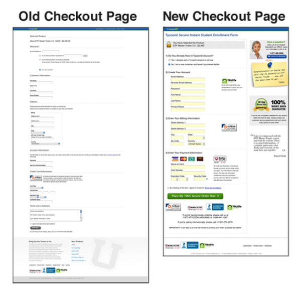 checkouts en ecommerce