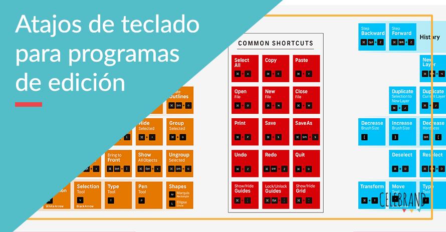 atajos de teclado de programas de edición